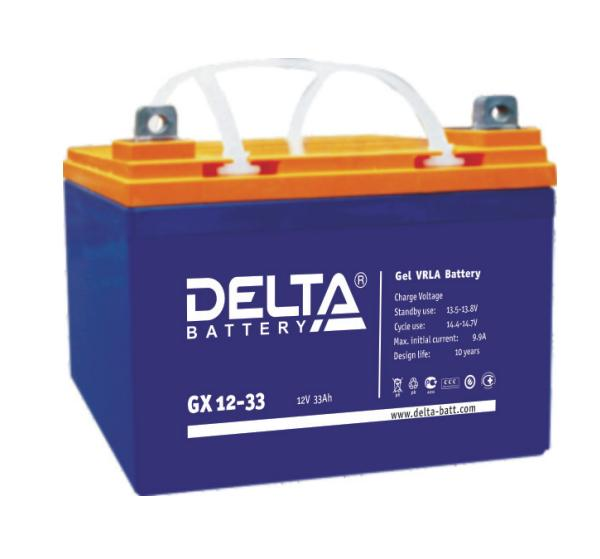 Delta GX 12-33